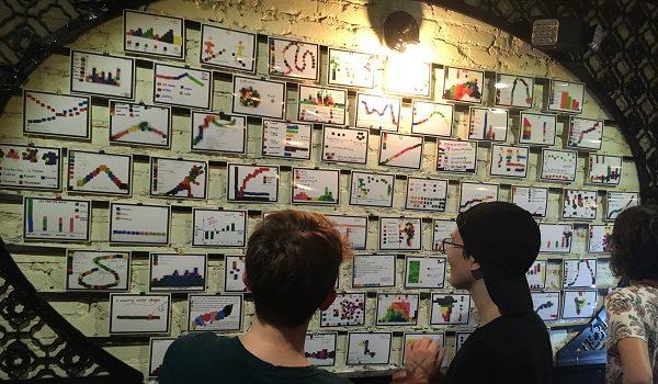 Ten Tigers Parlour Presents Jennifer Beman Art Sex Data: Inside the Graphs